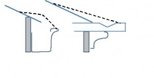 Figure 2: The GutterShed™ concept of gutter protection, with perforated metal plate attached to an under-the-eave gutter (left) and a swale gutter (right).